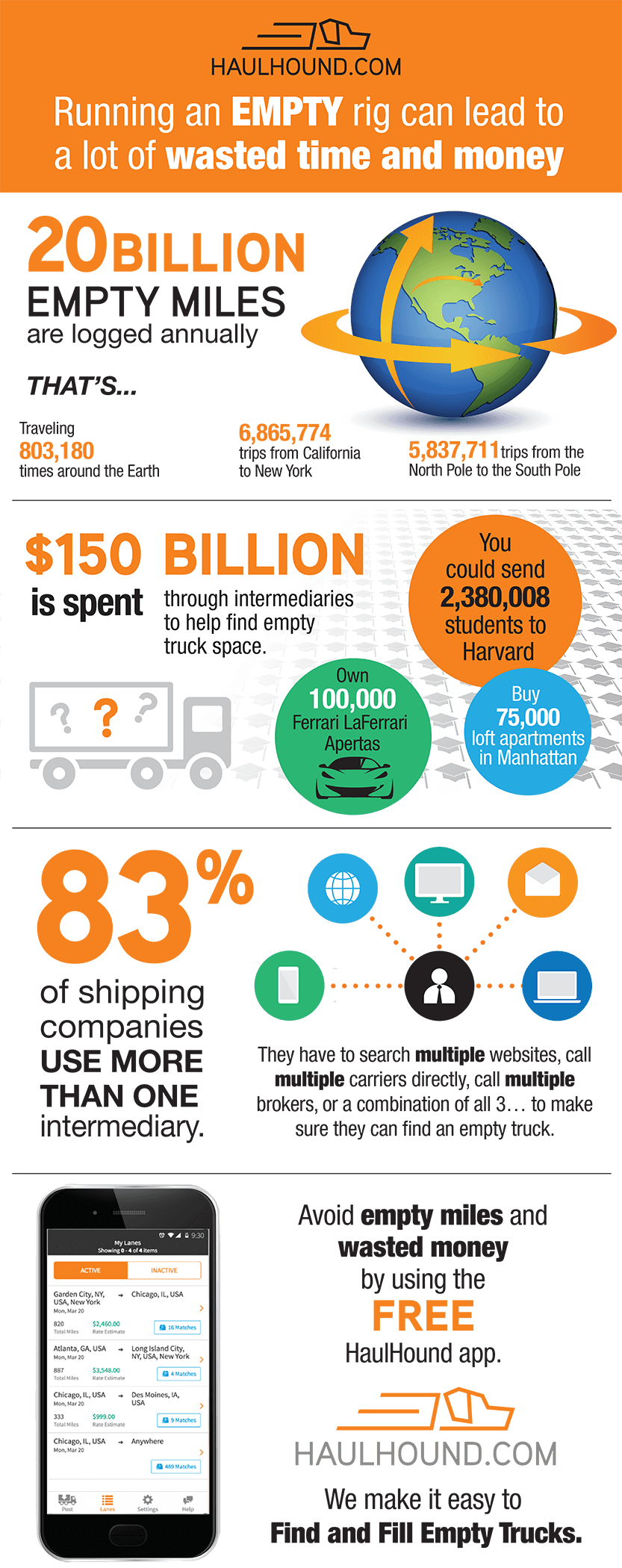 Reducing empty miles is key to making the trucking industry more environmentally friendly.